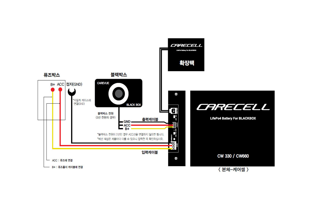 carecell lifepo4 battery for blackbox