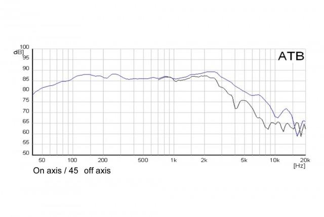 Gladen-Aerospace-graph